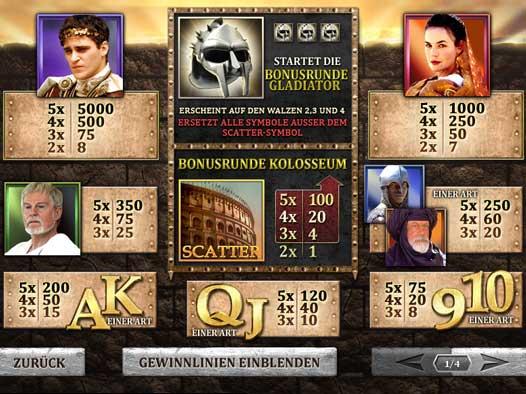 spielautomat gladiator tipps