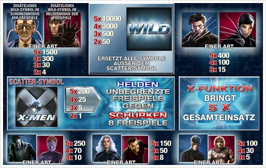 The best online slots casino
